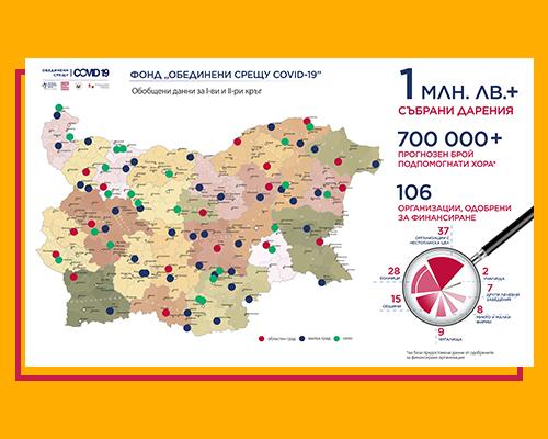 """""""Обединени"""": Подкрепяме общности в нужда в България"""
